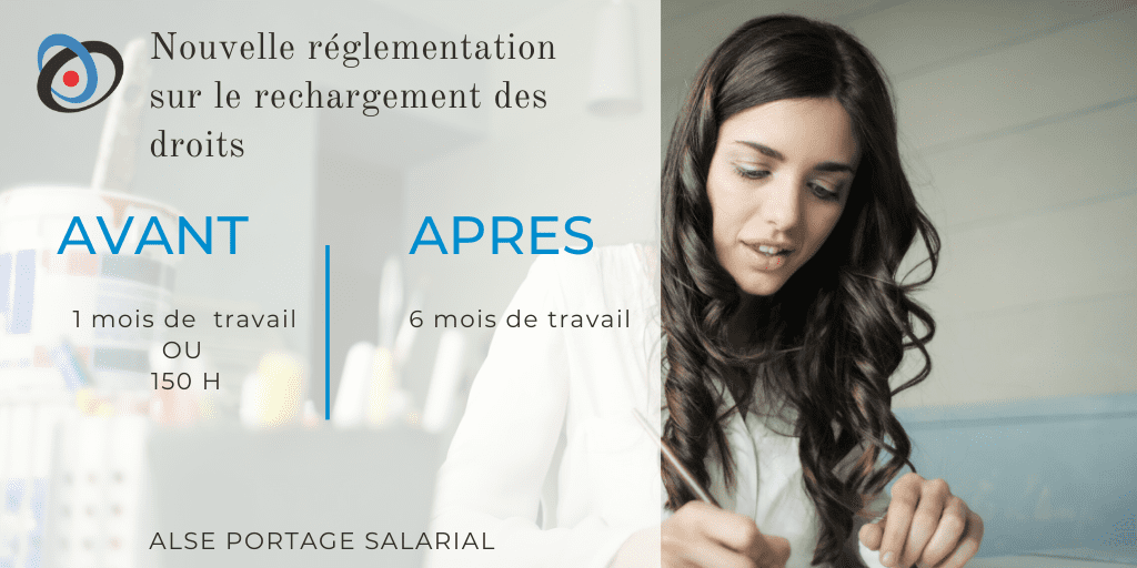 consequence-chomage-rechargement-droits-synthese